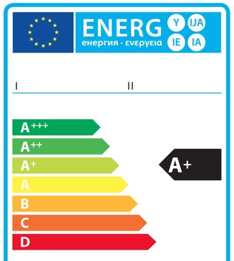 energy transfer partners