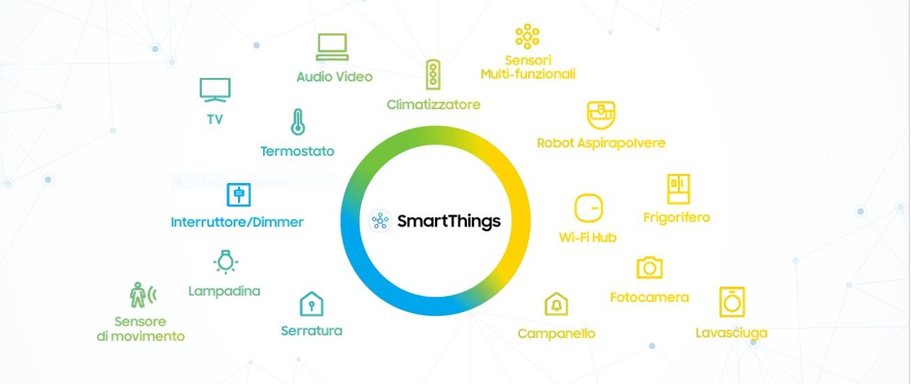 Samsung Has Presented Its Idea Of Connected Home Home